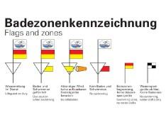 Badezonen - Kennzeichnung