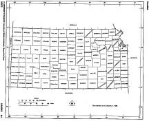 USA-Kansas
